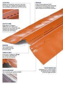 SHARK + bavette plomb plissé laqué rouge vieilli 120 mm