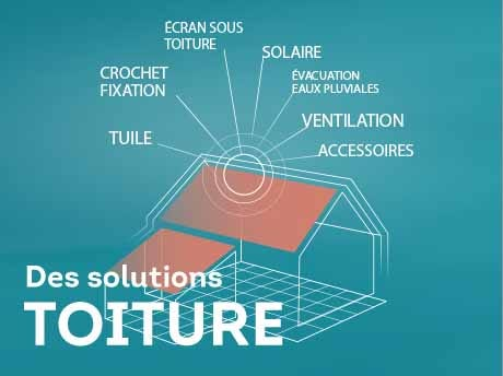 Solutions Toiture